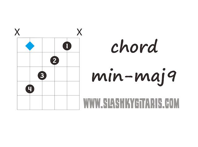 chord min-maj 9, kunci jazz, kord jazz, chord jazz, www.slashkygitaris.com, slashky gitaris