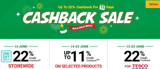 11street Malaysia Credit Cashback Storewide Raya Sale Promo
