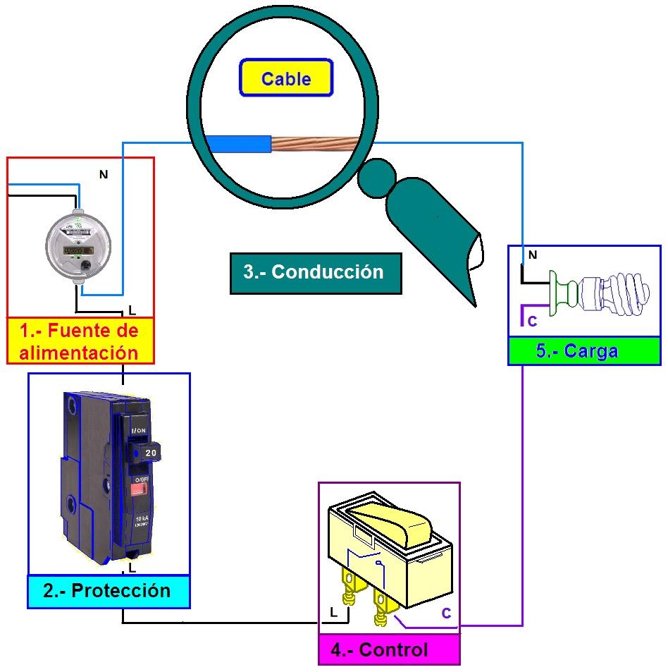 Circuito Electrico : Coparoman partes elementales de un circuito eléctrico