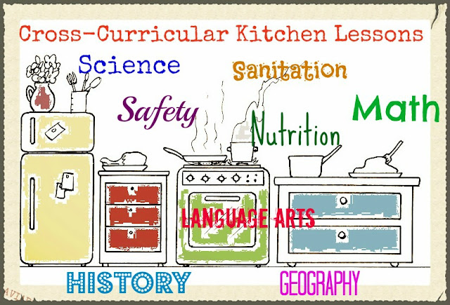 CrossCurricular Kitchen Lessons Teach Beside Me – Cross Curricular Lesson Plans Elementary