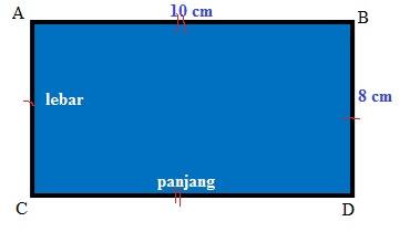 Rumus Matematika Kelas 3 SD Untuk Menghitung Keliling Persegi Panjang