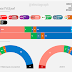 GREECE, March 2017. Palmos Analysis poll