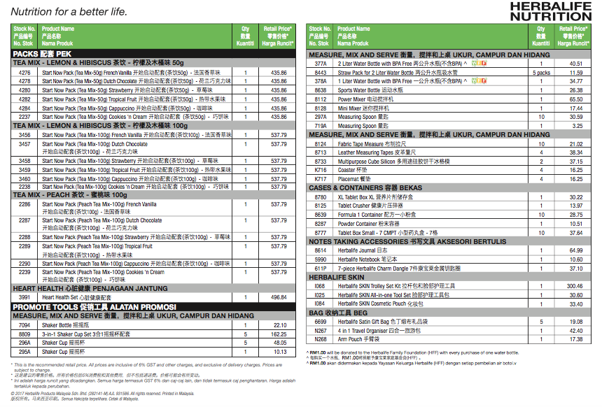 herbalife price list 2017 pdf