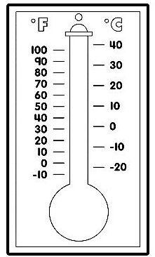 Imagenes De Termometros Para Colorear Dibujo Para
