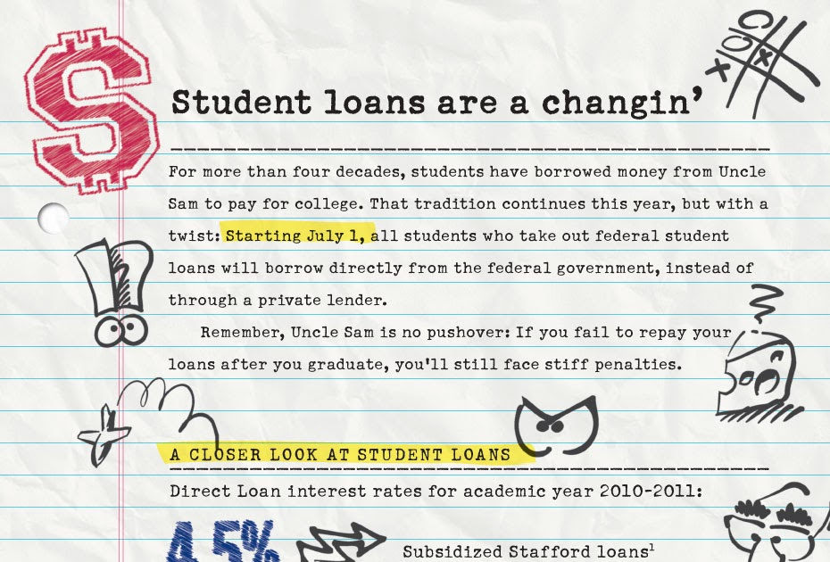 The Reality About Student Loans ~ Online Marketing Trends
