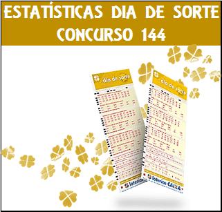 Estatísticas dia de sorte 144 análises das dezenas
