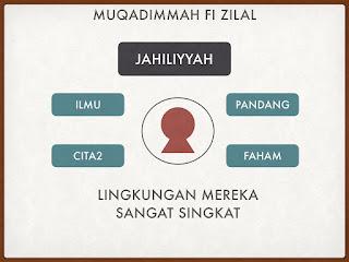 Muqadimmah Fi Zilalil Quran 1