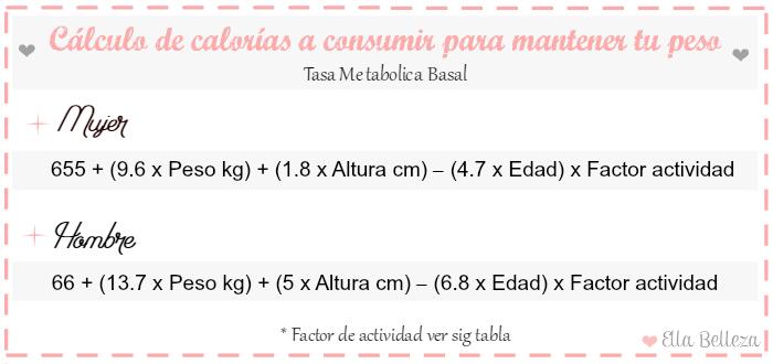 Calculadora de cuantas calorias debo consumir para bajar de peso
