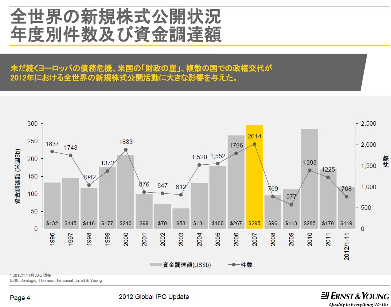 世界経済新聞: 1月 2013