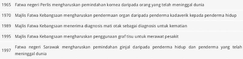 Jadilah Penderma Organ