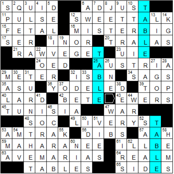 Latimes crossword corner thursday click here for answer grid ccuart Image collections