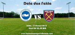 Data dan Fakta Fantasy Premier League GW 26 Brighton vs West Ham Fantasi Manager Indonesia