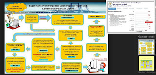info pendaftaran penerimaan cpns