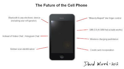 The future of the cell phone, future of cell phones, diagram
