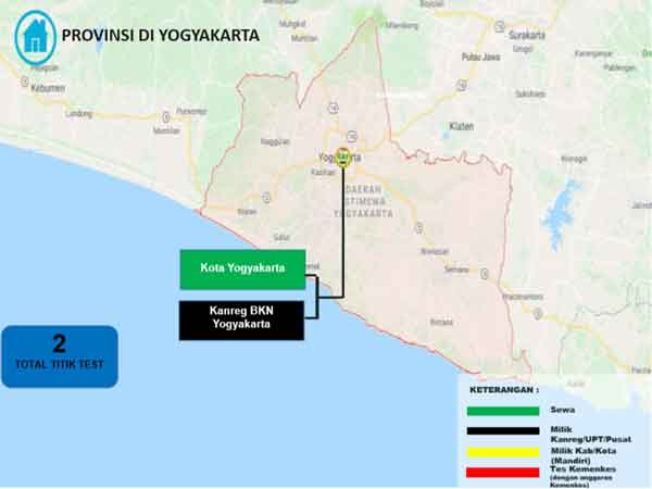 Lokasi Tes Cat BKN Propinsi DI. Yogyakarta