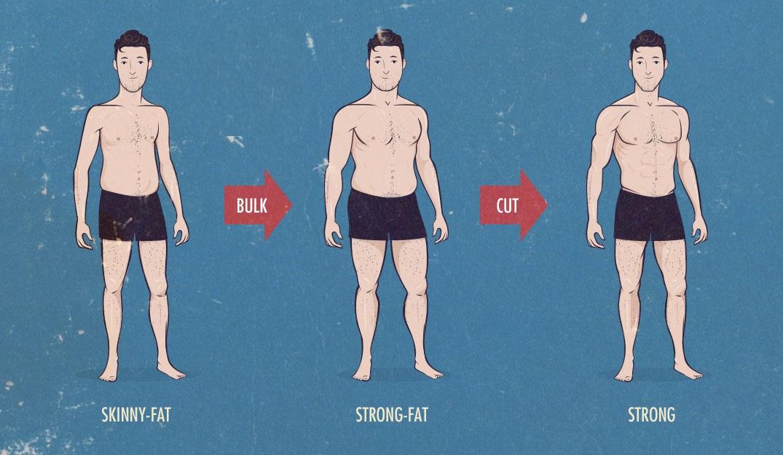 viet-cho-nhung-nguoi-Skinny-Fat-1