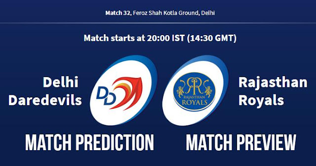 IPL 2018 Match 32 DD vs RR Match Prediction, Preview and Head to Head Who Will Win