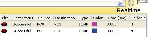 jaringan peer to peer cisco packet tracer