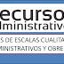 TABLAS DE ESCALAS CUALITATIVAS ADMINISTRATIVOS Y OBREROS
