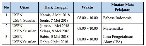 Ujian Nasional yang dikenal akrab dengan sebutan UN pada tahun  Jadwal USBN, UNBK dan UNKP 2018 SMP, SMA dan SMK