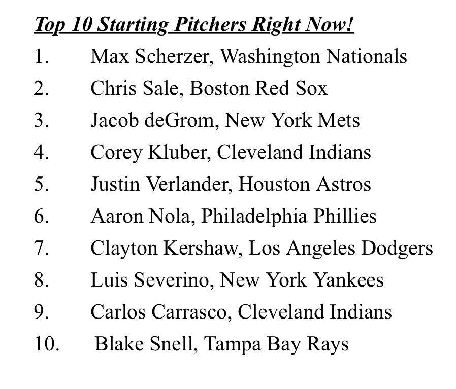 MLB: Ranking de los 10 mejores lanzadores de la actualidad