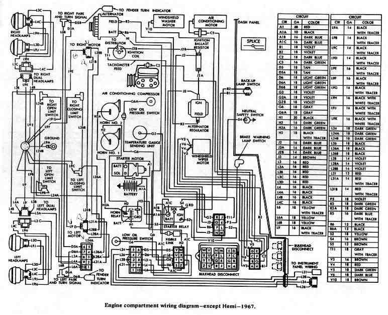 Dodge Charger 1967 Engine Compartment Wiring Diagram | All