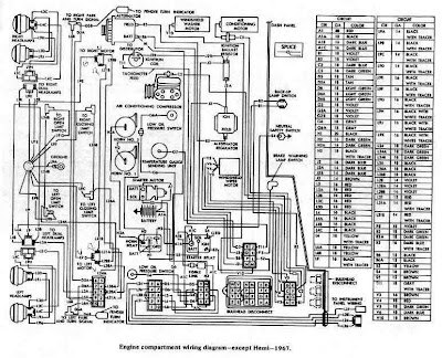 Dodge Ignition Wiring Diagram For 1973 Dodge Charger 1967 Engine Compartment Wiring Diagram All