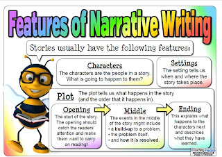 Image result for what is a narrative