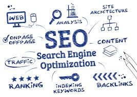 Know about Search Engine Optimization