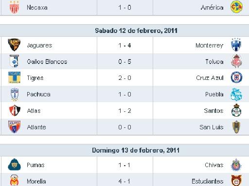 Resultados Jornada 6 del Futbol Mexicano y Proximos Partidos 19f2f0b630951