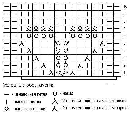 Схемы подключения моп транзисторов 27
