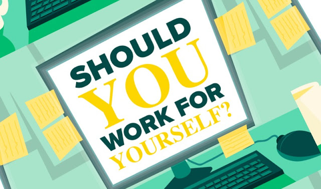 Entrepreneurship: Should You Work for Yourself? [Infographic]