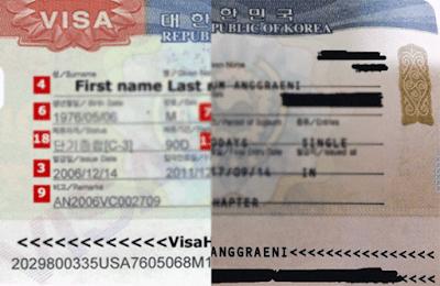 visa yang sudah tertempel di paspor