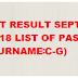 Teachers Board Exam Result September 2018(LET) Elementary Level - ( Surname: C-G)