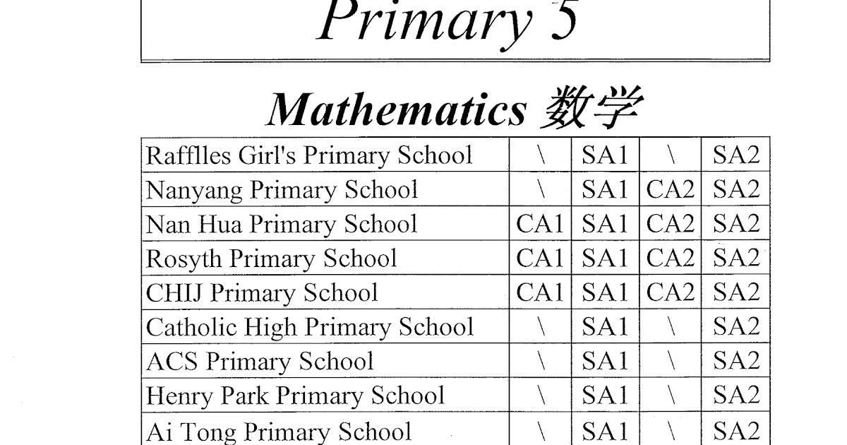 Exam Paper 考卷纸 Ujian kertas: Primary 5