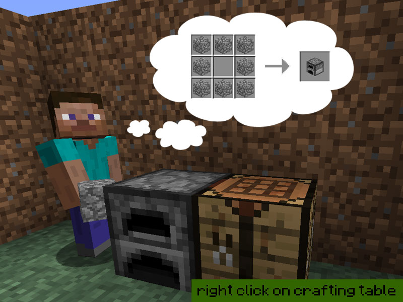 Know Minecraft