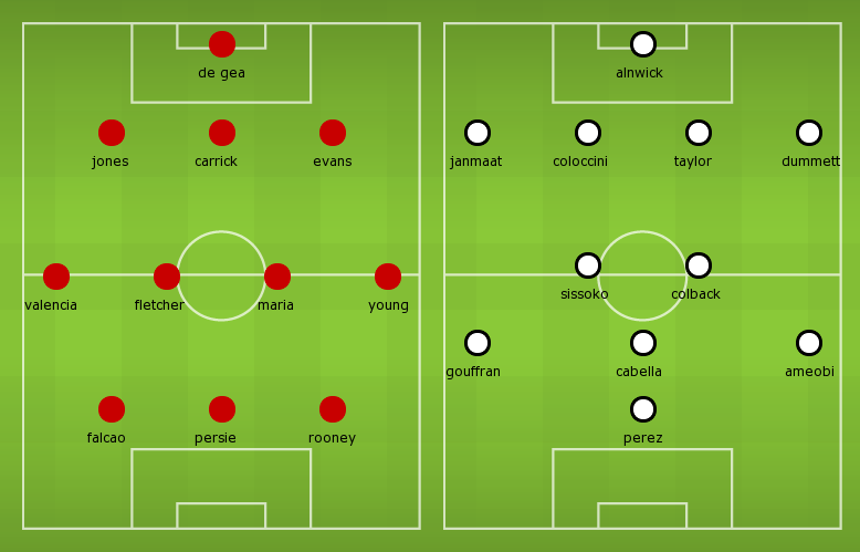 Possible Line-ups Manchester United vs Newcastle United