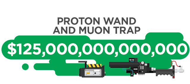 Image: Proton Wand and Muon Trap – $125,000,000,000,000