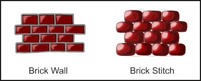 Illustrative comparison of a brick wall and brick stitch.