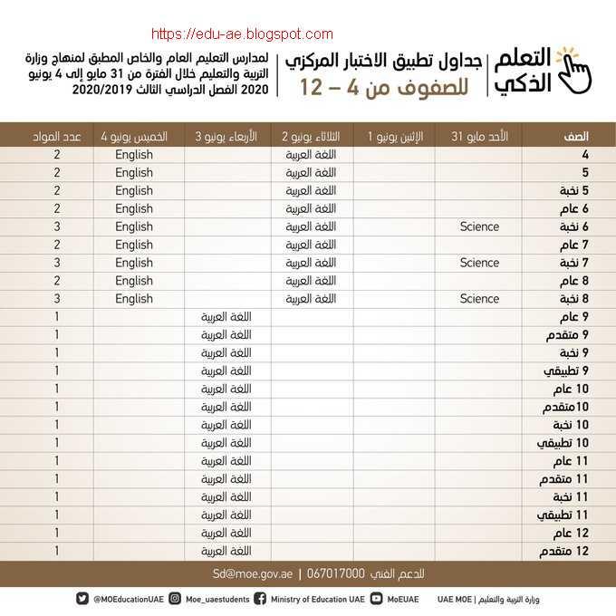 جداول تطبيق الاختبار المركزي للصفوف من 4 – 12