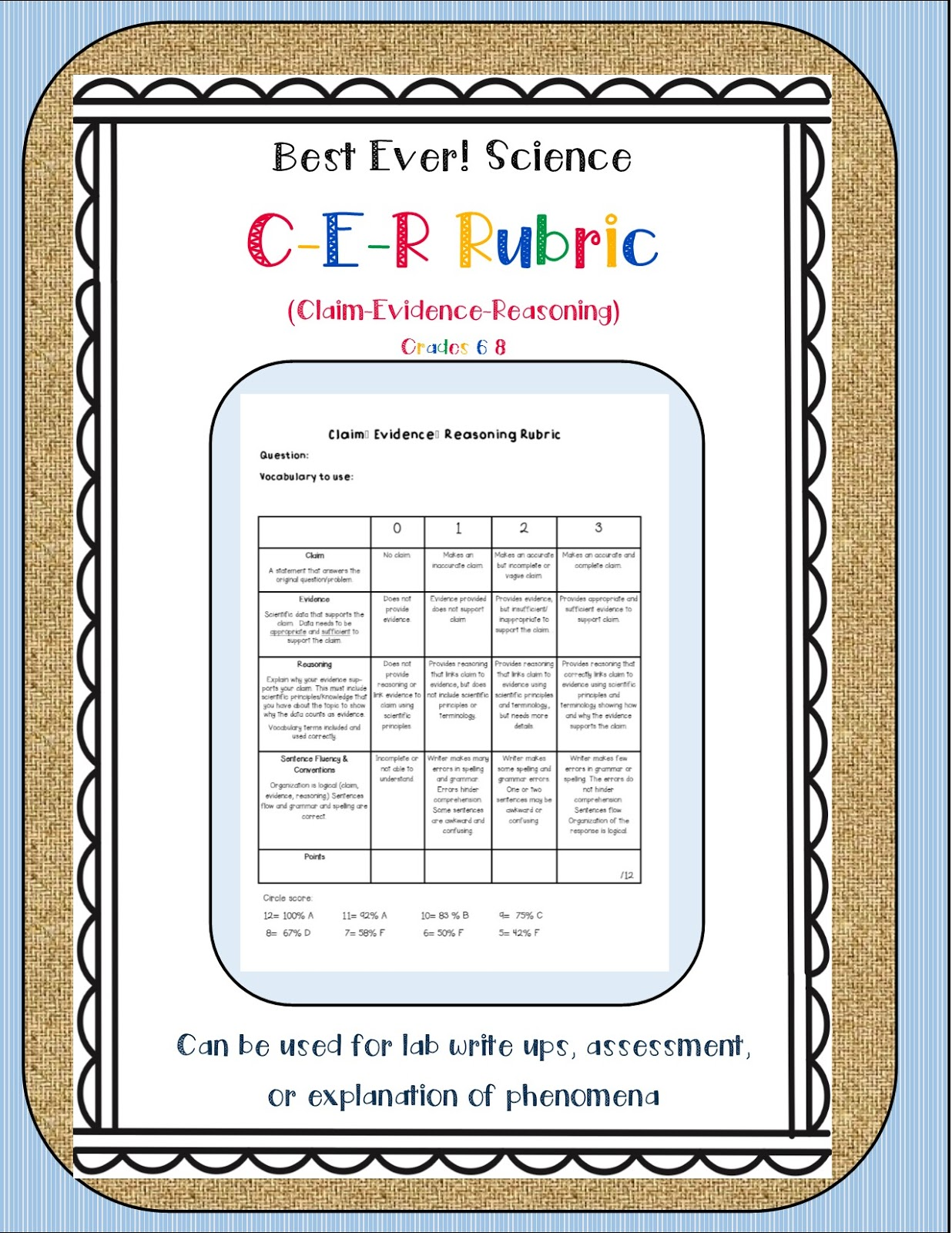 Polka Dots Amp Protons The Best Science Cer Rubric Ever Free
