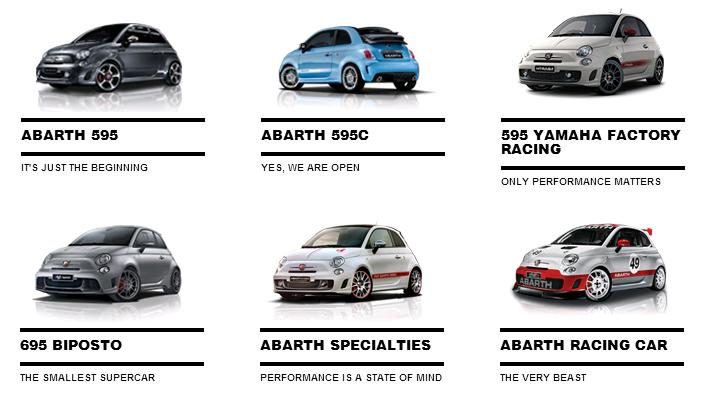 Các dòng xe Abarth & mẫu xe Abarth từ trước đến nay