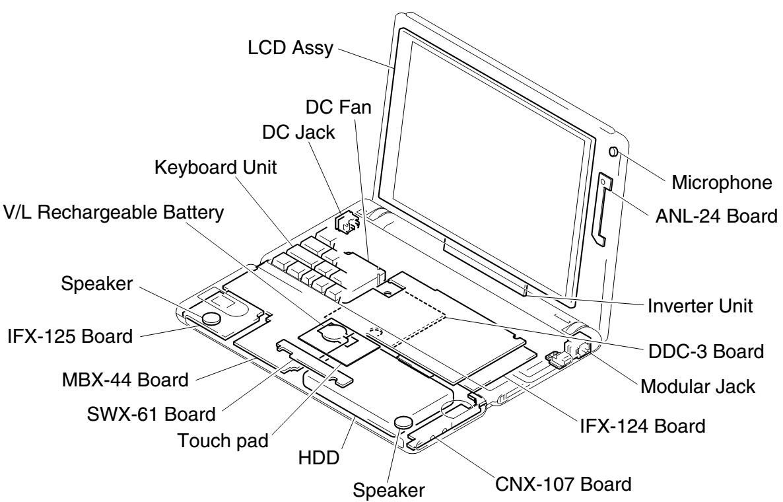 Sony Vaio Laptop Parts Diagram : 30 Wiring Diagram Images