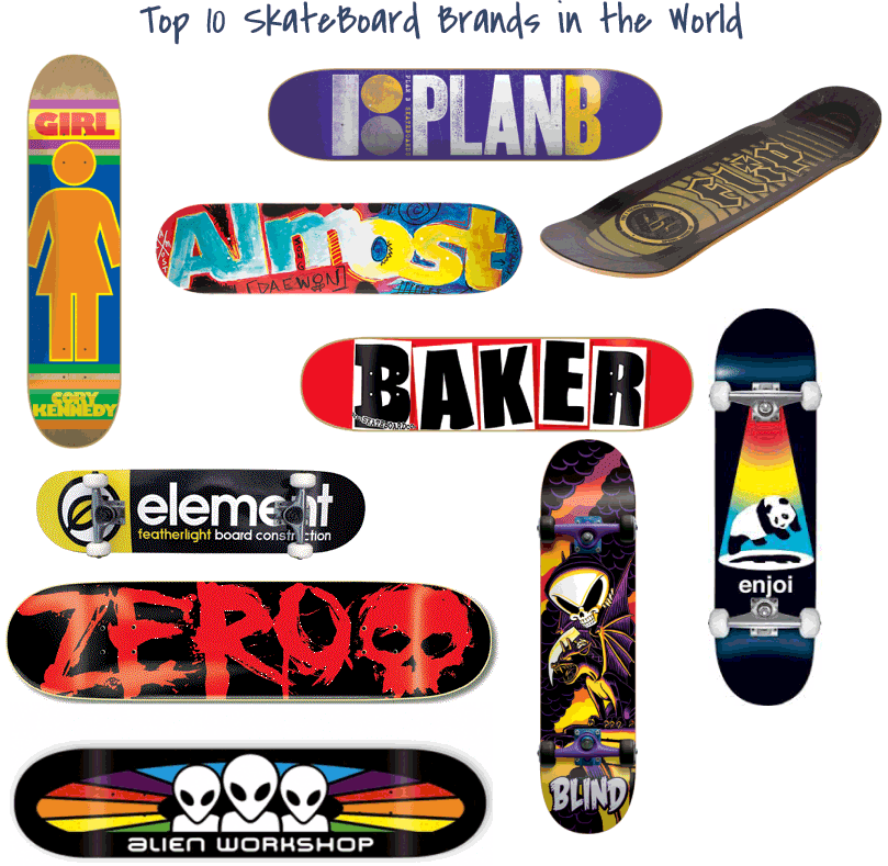 Top 10 Best SkateBoard Brands In World