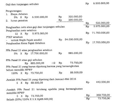 raden agus suparman : Contoh perhitungan  PPh Pasal  21 bagi  pegawai  tetap  yang baru  memiliki  NPWP pada tahun berjalan