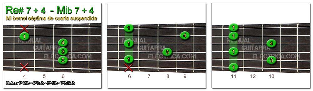 Acordes Guitarra Mi Bemol séptima de cuarta suspendida