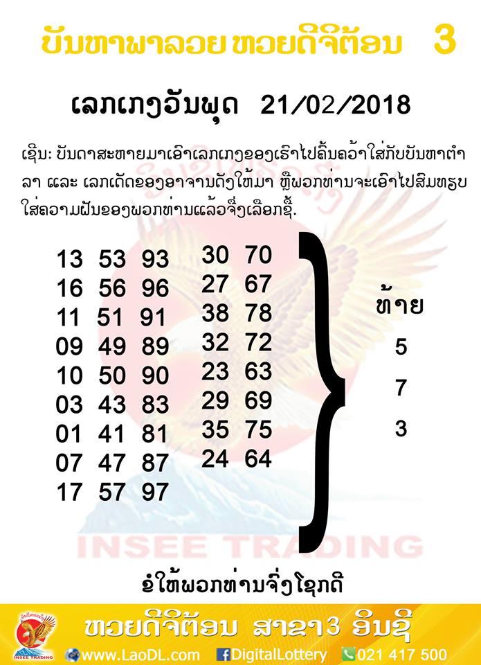 สุดยอดเลขมงคล ขวัญใจเซียนหวย เลขเด็ด แม่นๆ หลวงพ่อปากแดง เจ้าแม่ตะเคียน กุมารทองเรียกทรัพย์ มากมาย - Page 7 of 62 คลิก MThai Lotto