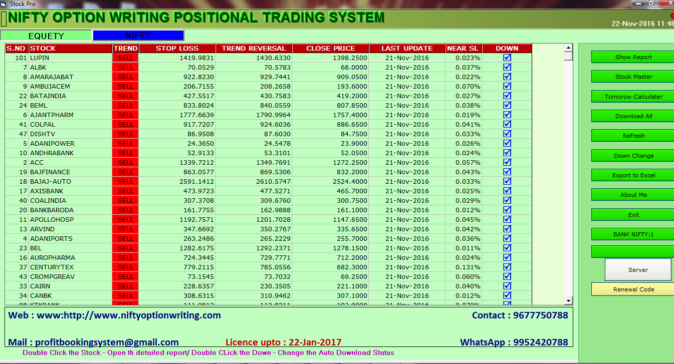 Trading system for bank nifty