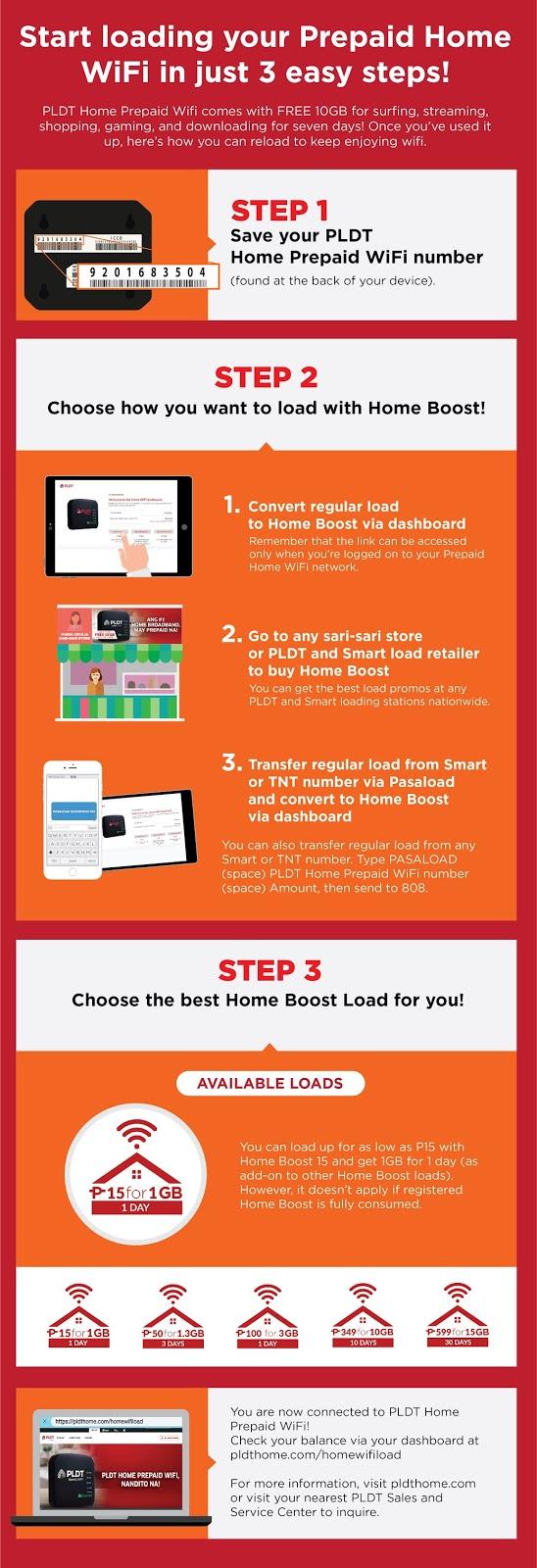 Load-PLDT-Home-Prepaid-Wifi