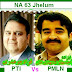 NA-63 By Election Result 2016 - Jhelum Constituency